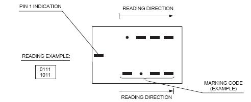 Binary marking Beispiel