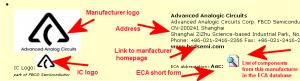 Manufacturer details